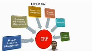Introduction to ERP Oracle Financials