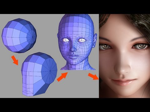 human head modeling  3ds max tutorial