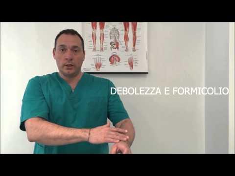 Esercizi colonna vertebrale complessi per la lombalgia