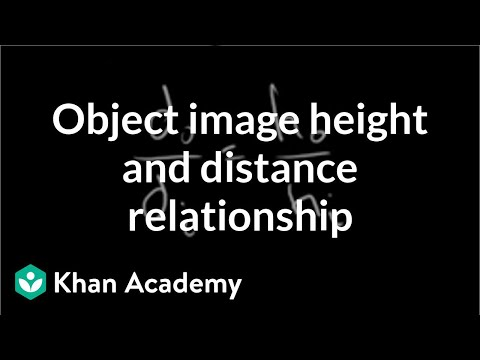 Object image height and distance relationship (video) | Khan