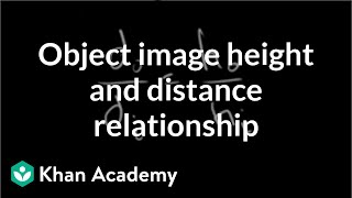 Object Image Height and Distance Relationship