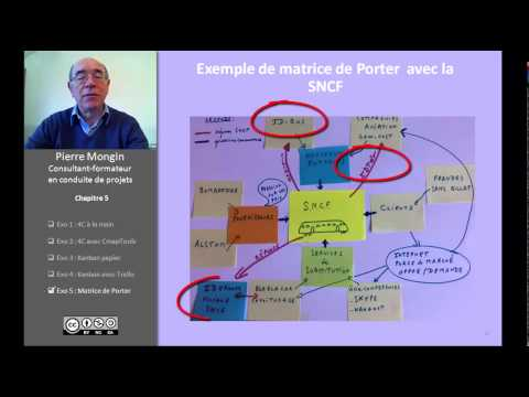 Vidéo exercice Analyse fonctionnelle