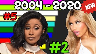 Top 10 Female Rappers In The World [ 2004 - 2020 ]