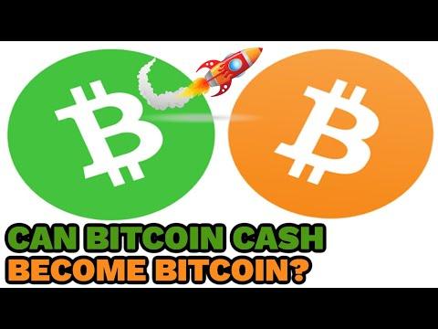 Geriausia programa skirta įsigyti ir parduoti bitcoin
