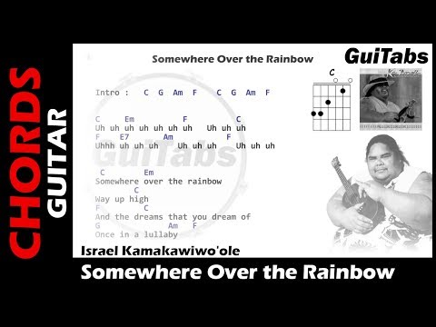 Ukulele Lesson Somewhere Over The Rainbow Israel Iz Kamakawiwoole