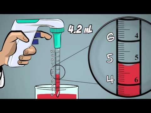 Blutzucker Rate Note van wählen