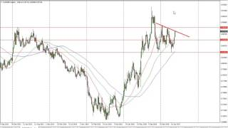 EUR/GBP EUR/GBP Technical Analysis for the week of May 29 2017 by FXEmpire.com