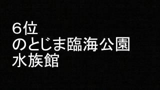「石川県」の観光地おすすめランキング