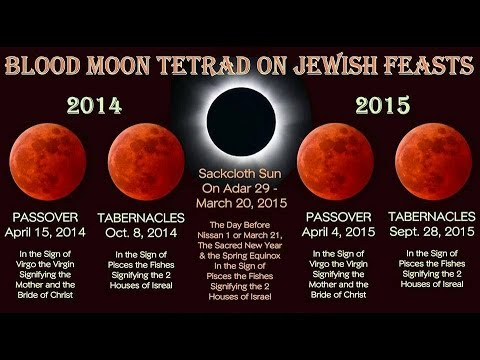 God's Sign in the heavens, the Coming Four Blood Moon ...