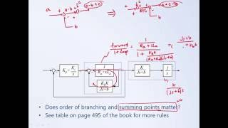 Lect5 block diagram reduction 1 most popular videos system dynamics and control module 13c example block diagram reduction ccuart Image collections