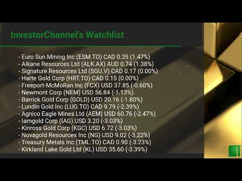 InvestorChannel's Gold Watchlist Update for Tuesday, Febru ... Thumbnail