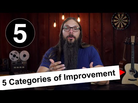The BEST Guitar Practice Routine & Template - YouTube
