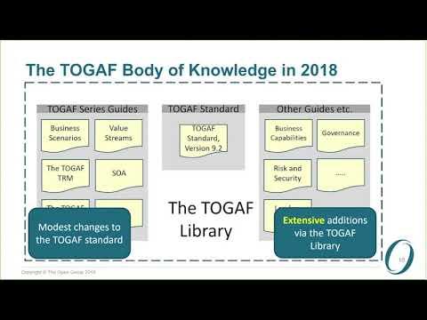 TOGAF® Standard, Version 9.2 - YouTube