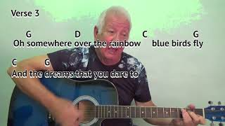 ukulele chords for somewhere over the rainbow - TH-Clip