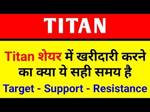 Titan शेयर में खरीदारी करने का क्या ये सही समय है । Titan share latest news । Titan share