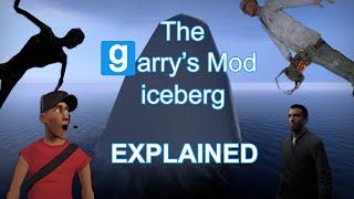 The Garry's Mod Iceberg EXPLAINED