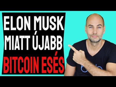 Wat een bitcoin
