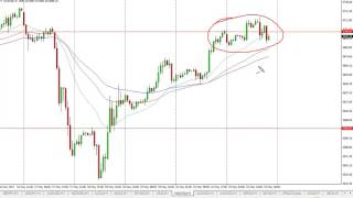 NASDAQ100 Index - DOW Jones 30 and NASDAQ 100 Technical Analysis for May 24 2017 by FXEmpire.com