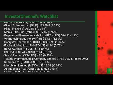 InvestorChannel's COVID 19 Watchlist Update for Monday, Ma ... Thumbnail