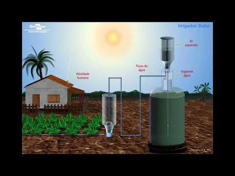 Como funciona o Novo Irrigador Solar da Embrapa