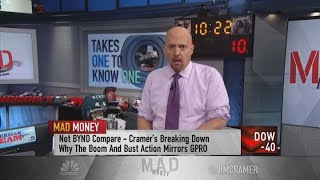 Jim Cramer: Beyond Meat shares can go lower from here