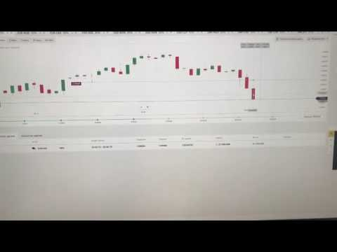 Свечной график криптовалют