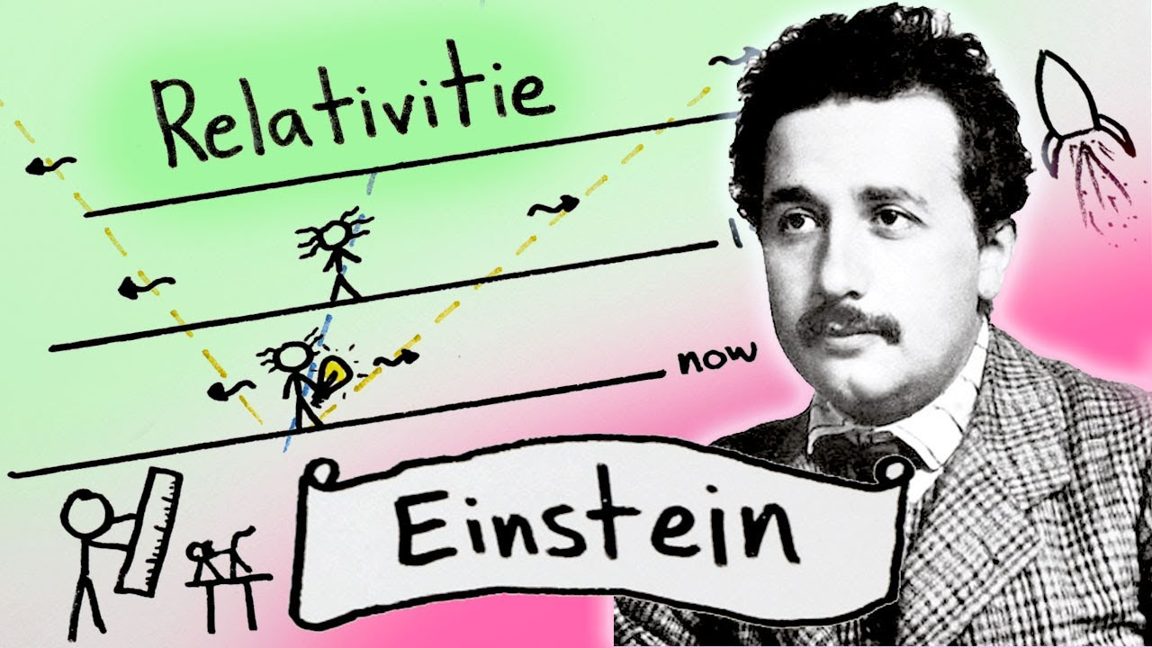 How Einstein (Sort Of) Fixed All Of Physics With The Special Theory Of Relativity
