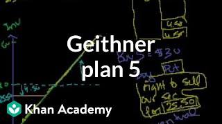 Geithner Plan IV