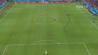 Counter Attack Analysis Clip 2 - FIFA World Cup™ Russia 2018