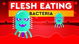 Flesh Eating Bacteria (Necrotizing fasciitis)