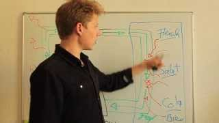TechmenTV - Folge 1 - Kühlschrank