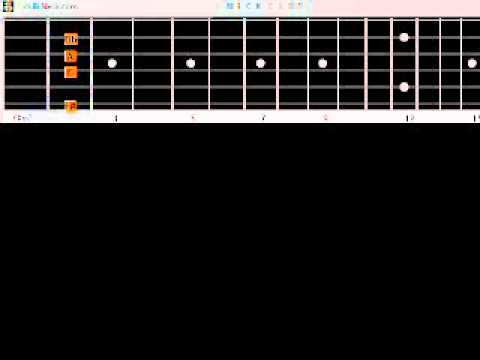 Michael Bubl Tabs And Chords Ultimate Tabs