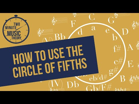 How To Use The Circle of Fifths - TWO MINUTE MUSIC THEORY #19