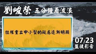劉峻榮 五分鐘看波浪 影音分析 2018/07/23