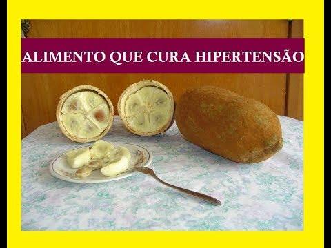 Hipertensão painço aplicação