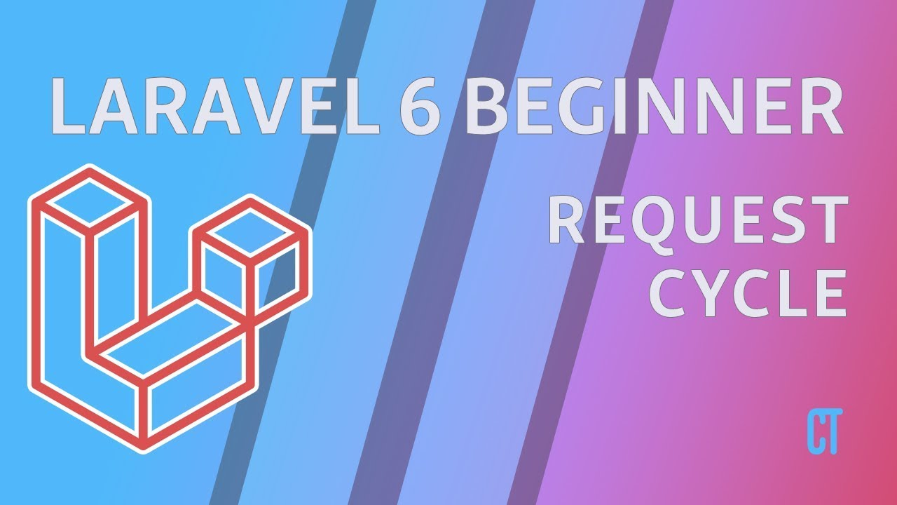 Cover image for the lesson by the title of Request Cycle