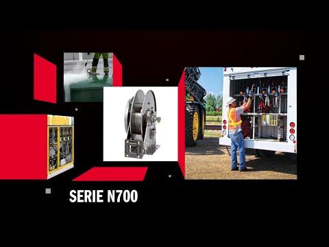 Carretes Hannay Serie N700 con rebobinado a resorte