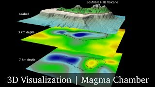 preview picture of video 'Montserrat volcano seismic tomography reveals active magma chamber'