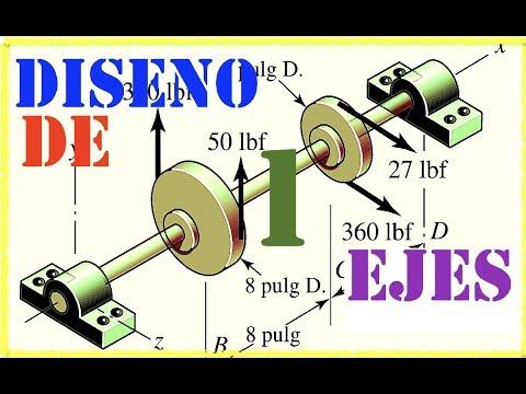 Diseño de ejes por carga estatica (Parte 1)