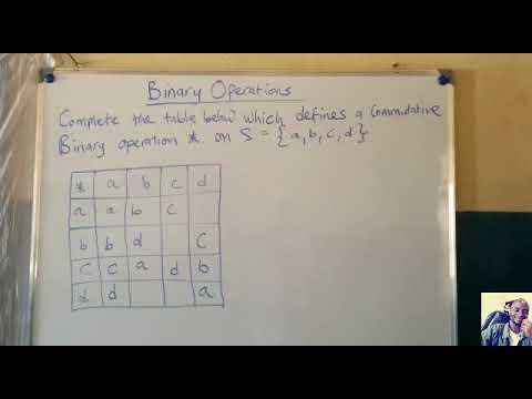 Cele mai bune opțiuni binare conform recenziilor