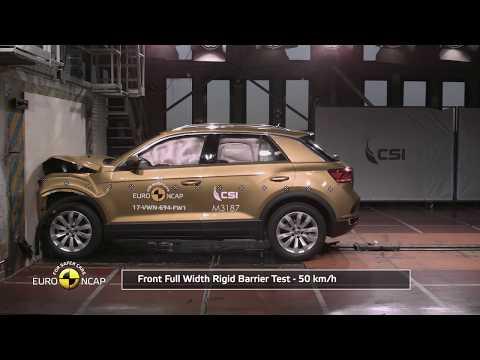 NCAP: VW T-Roc