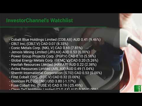 InvestorChannel's Cobalt Watchlist Update for Thursday, January, 21, 2021, 16:24 EST