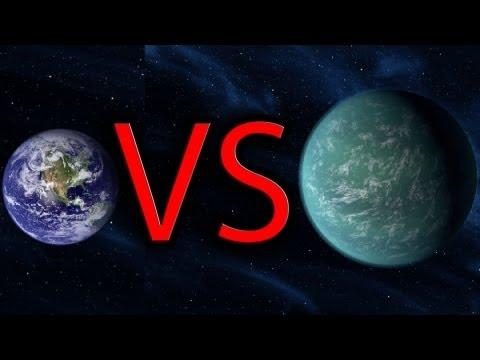 Earth vs Kepler 22b Funny Comparison   Alien Videos