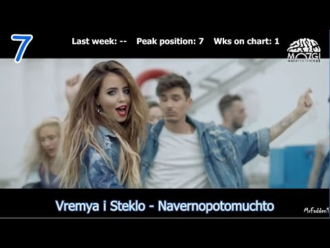 RUSSIAN MUSIC CHART (JULY 13, 2016)