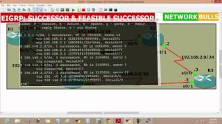 Successor and Feasible Successor in EIGRP