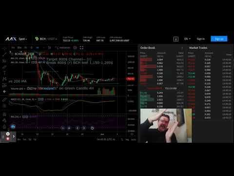 Hogyan lehet pénzt keresni bitcoin értékesítése