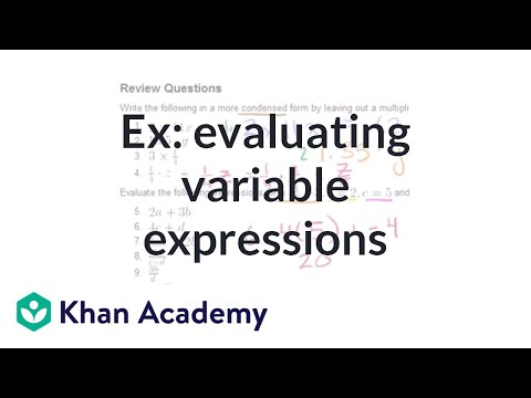Algebra: ck12.org Algebra 1 Examples