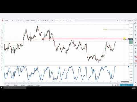 Daily Video Technical Analysis | 23rd November 2017