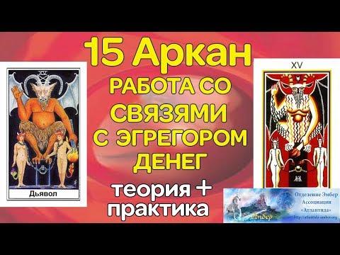 Падение планета астрология