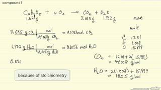 Empirical Formula From Combustion Analysis (Example)